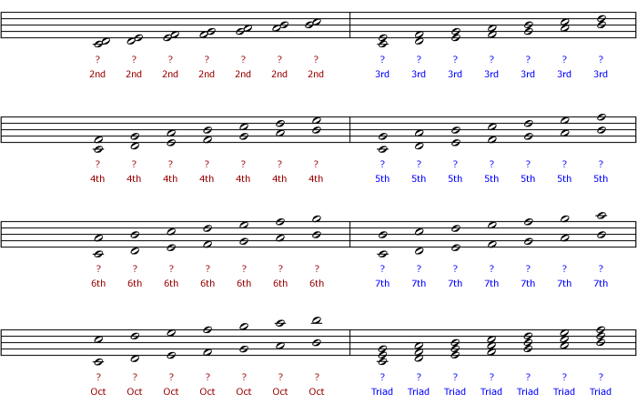 how to read complex guitar tabular sheet music